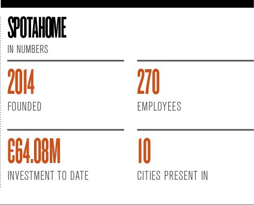 Alejandro Artacho reinvents real estate with Spotahome – European CEO